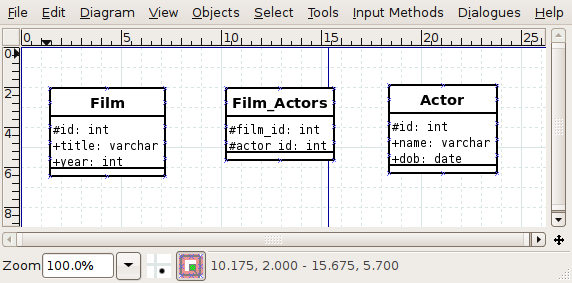 Automatic sql generation using dia at this point we could already generate a database schema but it wouldnt contain any foreign key contraints if youre not interested in adding them then ccuart Choice Image