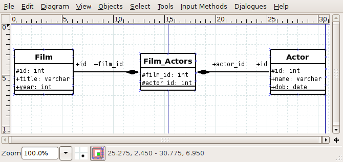 Automatic sql generation using dia generating the sql ccuart Image collections